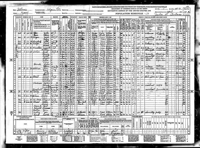 1940 US Census IL McBane, Alma Mueller