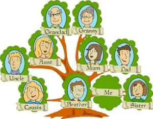 2015 01-03 Family Tree