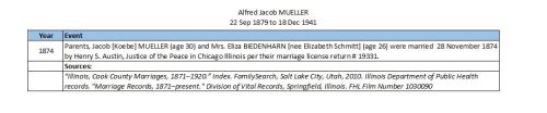 2016 09-01 Updated spreadsheet for Alfred