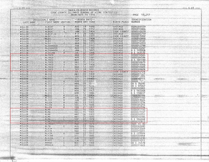 1871-1916 Index to Birth Records pg 13217